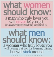Quote about Differences between Men and Women